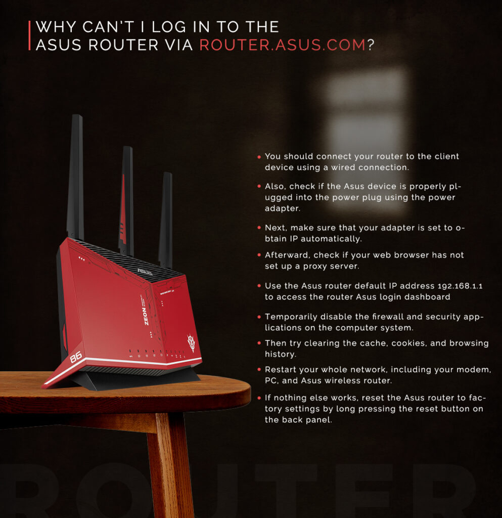 Why can't I log in to the Asus router via router.asus.com?